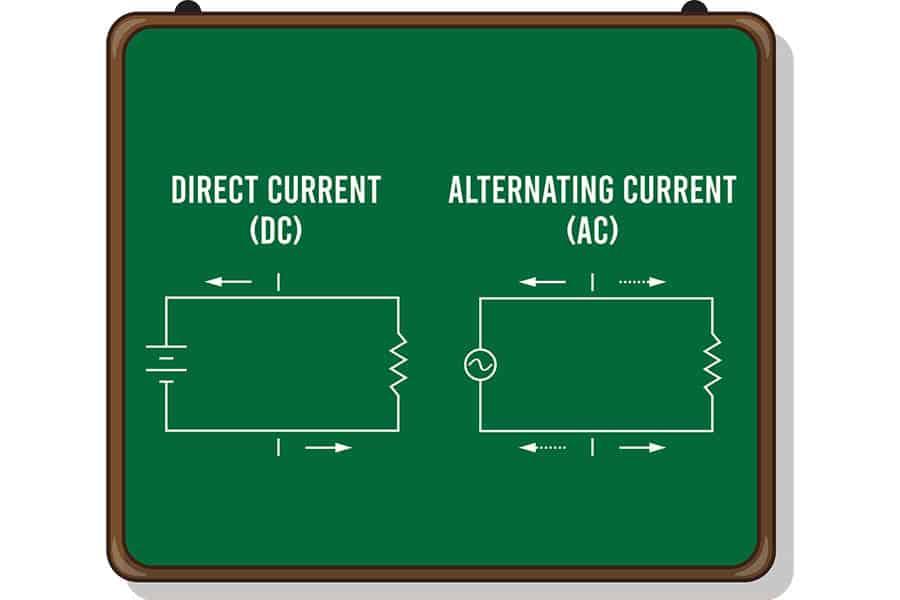 ac-dc-current