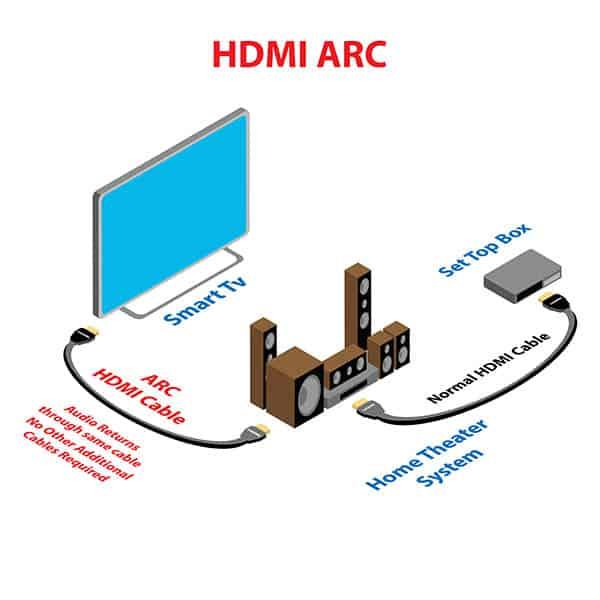 hdmi-arc-diagram