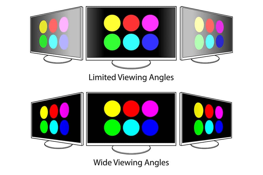 viewing-angles