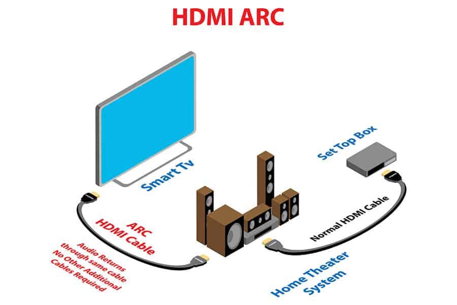 HDMI-ARC