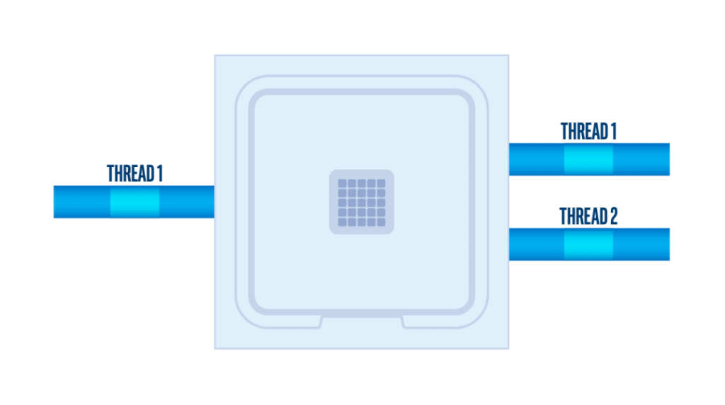 Intel Hyper-Threading Technology