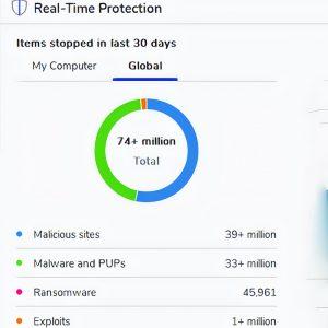 Malwarebytes real time protection