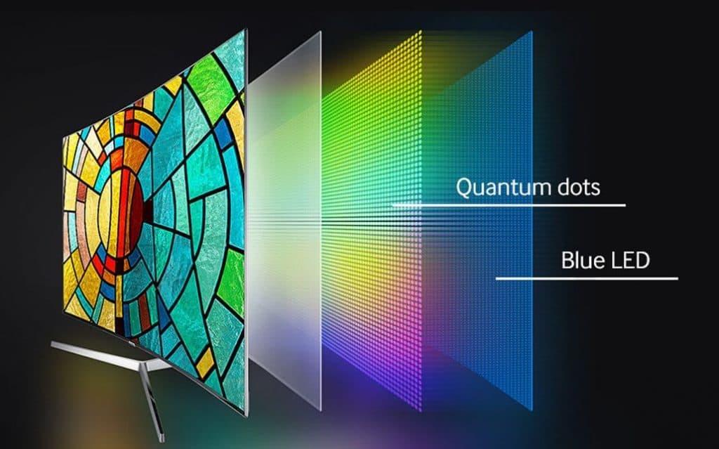 Quantum dots on a QLED display